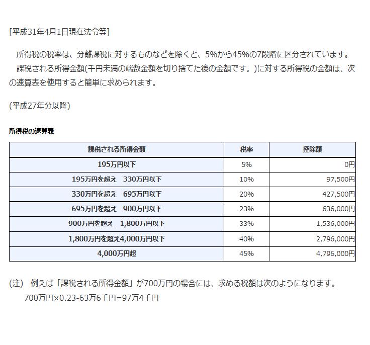 f:id:yoshikisan:20200718154101p:plain