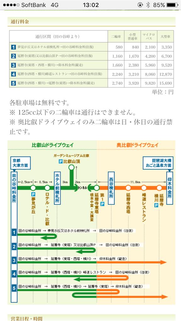 f:id:yoshikiyachi:20170619130253p:image