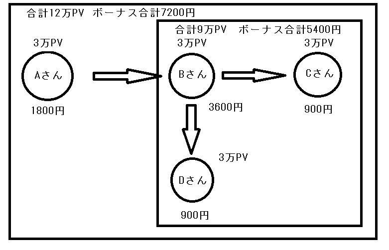 f:id:yoshikiyachi:20170630225245p:plain