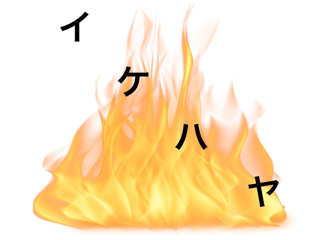 f:id:yoshikiyachi:20180218230708p:plain