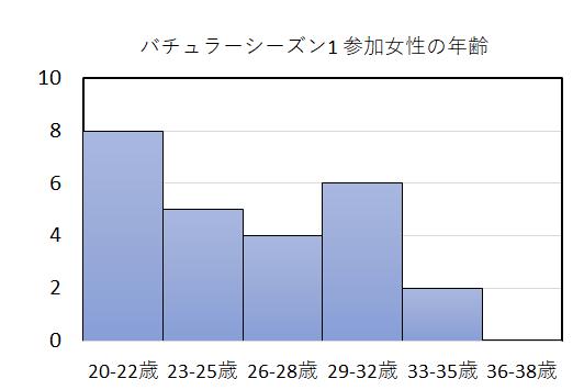 f:id:yoshikiyachi:20180609120450p:plain