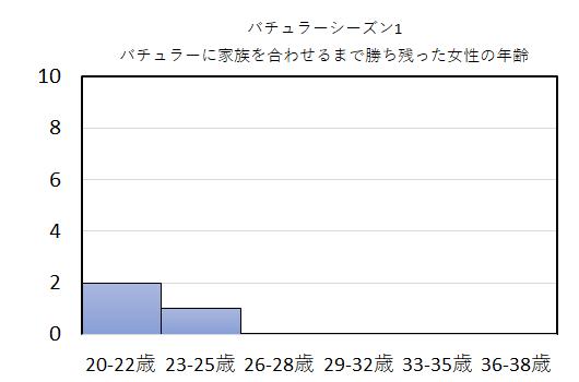 f:id:yoshikiyachi:20180609121719p:plain