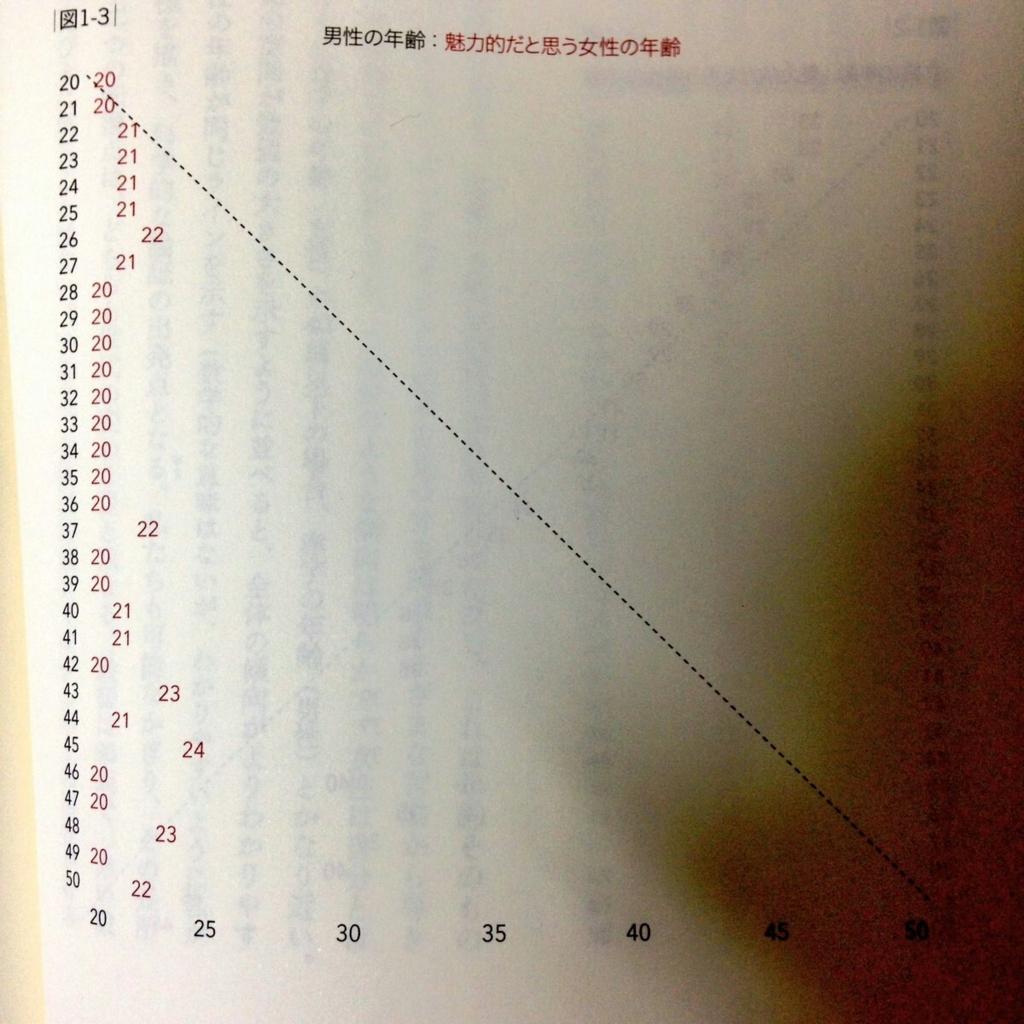 f:id:yoshikiyachi:20180609122937j:plain