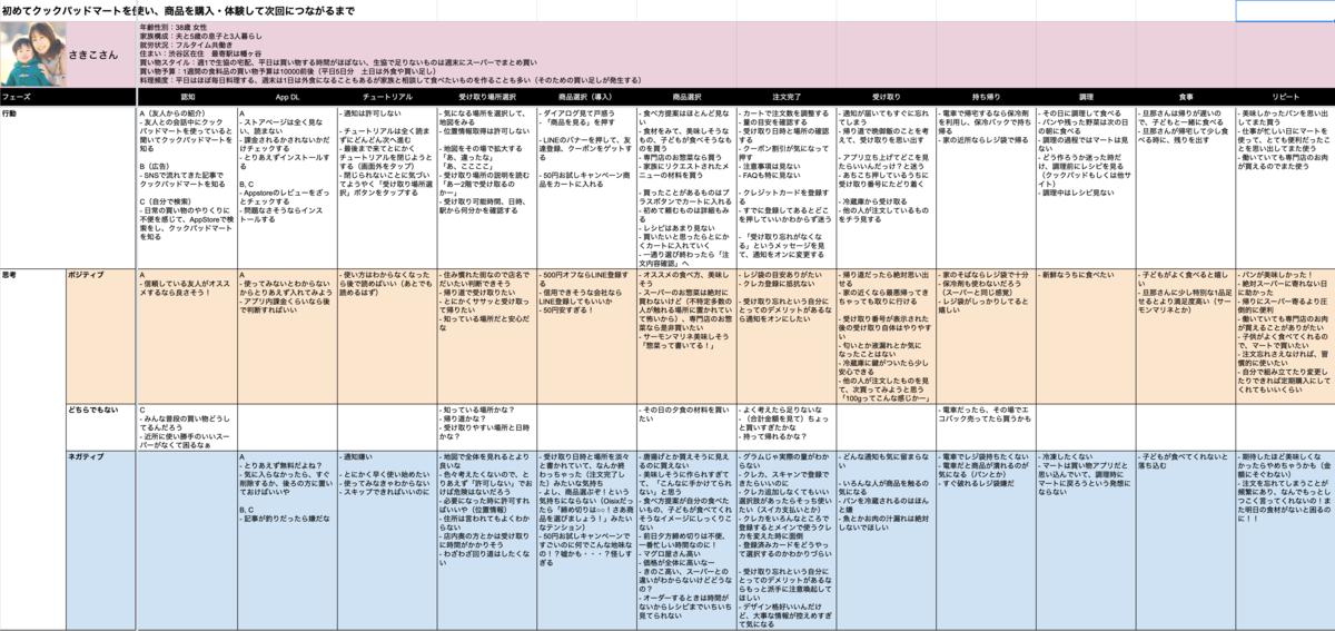 f:id:yoshiko-nagano:20190627094202p:plain
