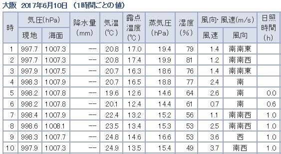 f:id:yoshima531:20170611220048j:plain