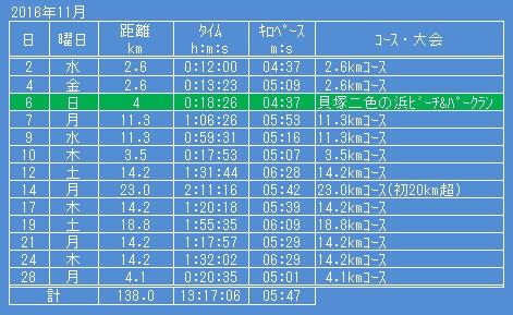 f:id:yoshima531:20170612054406j:plain