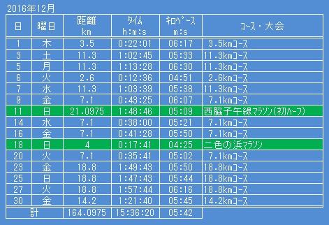 f:id:yoshima531:20170613053922j:plain
