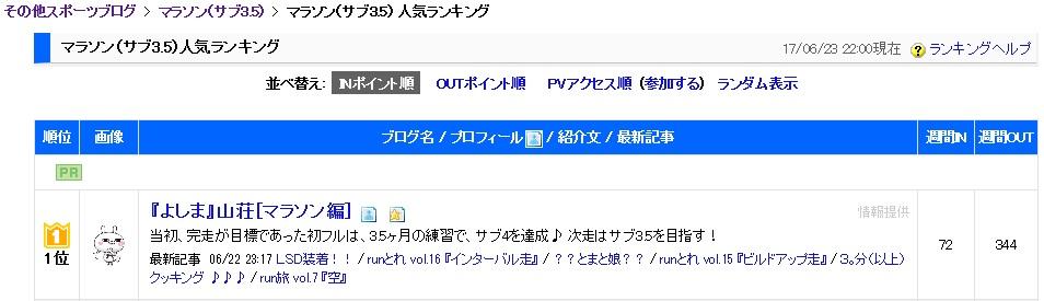 f:id:yoshima531:20170623222800j:plain
