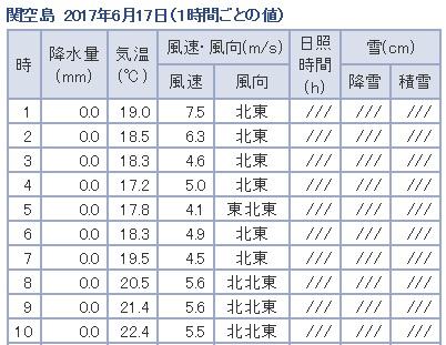 f:id:yoshima531:20170625072647j:plain