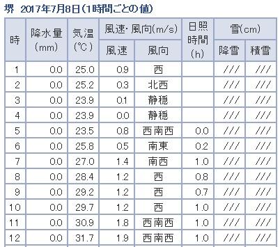 f:id:yoshima531:20170709170424j:plain