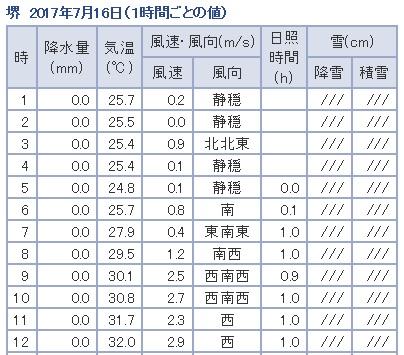 f:id:yoshima531:20170717073914j:plain