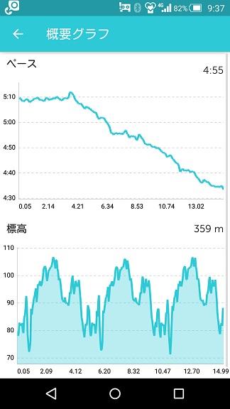 f:id:yoshima531:20170726221655j:plain