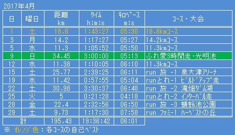 f:id:yoshima531:20170729193519j:plain