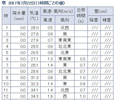 f:id:yoshima531:20170802010618j:plain