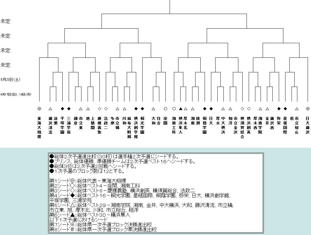 f:id:yoshima531:20170802014038j:plain