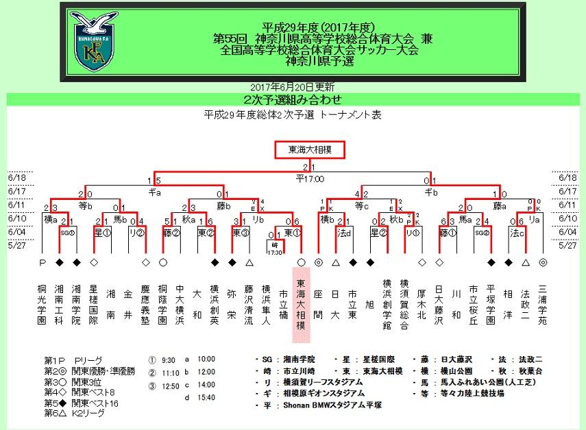 f:id:yoshima531:20170802014538j:plain