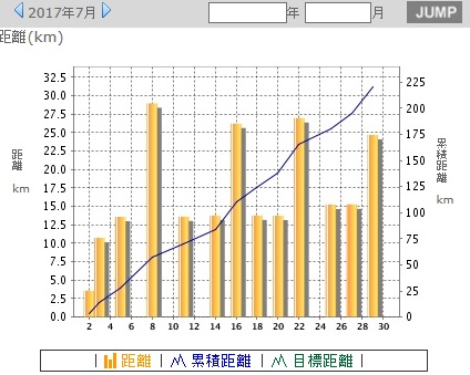 f:id:yoshima531:20170805082335j:plain