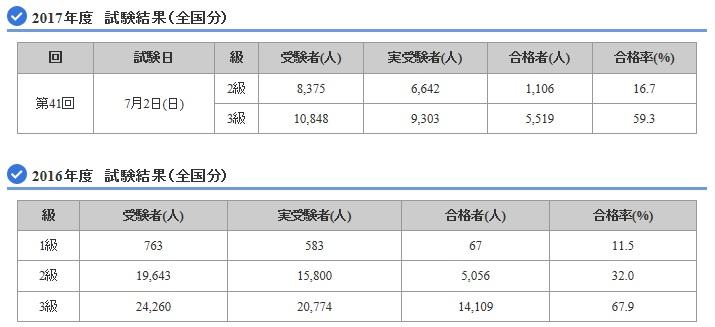 f:id:yoshima531:20170805225927j:plain