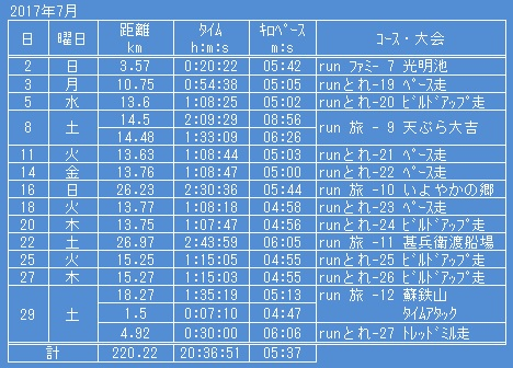 f:id:yoshima531:20170806130031j:plain