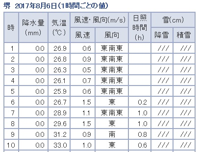 f:id:yoshima531:20170807222326j:plain