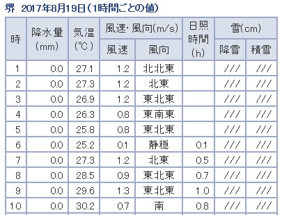 f:id:yoshima531:20170821211949j:plain