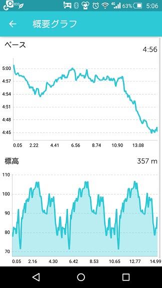 f:id:yoshima531:20170825051740j:plain