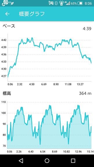 f:id:yoshima531:20170831024830j:plain