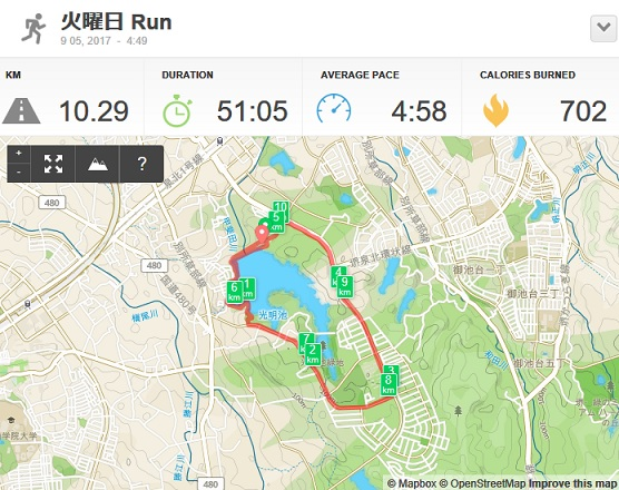 f:id:yoshima531:20170905062904j:plain
