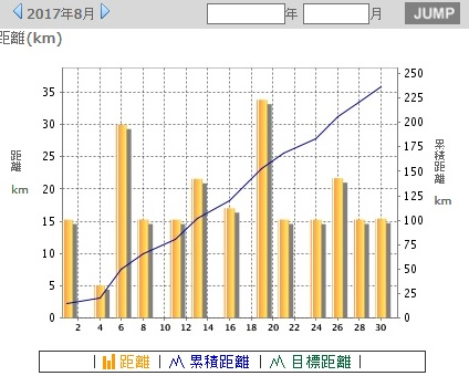 f:id:yoshima531:20170905223141j:plain