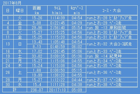 f:id:yoshima531:20170905223155j:plain
