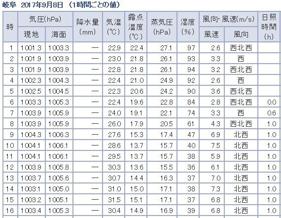 f:id:yoshima531:20170909033827j:plain