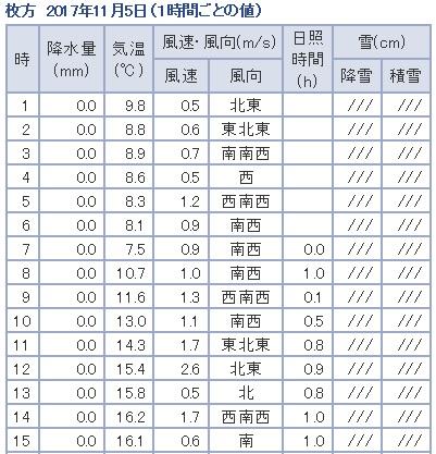 f:id:yoshima531:20171106041252j:plain