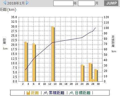 f:id:yoshima531:20180211213241j:plain