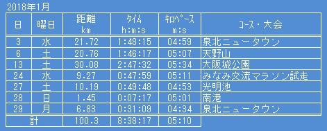 f:id:yoshima531:20180211213254j:plain