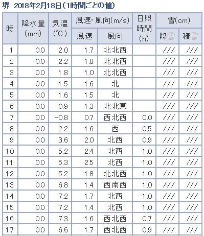 f:id:yoshima531:20180221034659j:plain