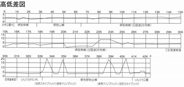 f:id:yoshima531:20180227225125j:plain