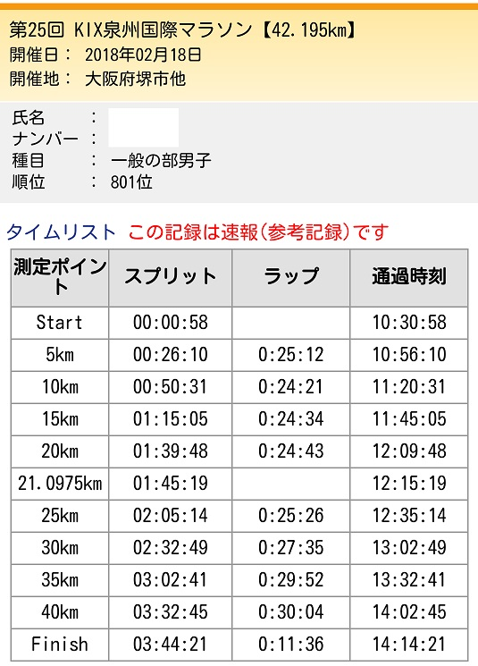 f:id:yoshima531:20180301211532j:plain