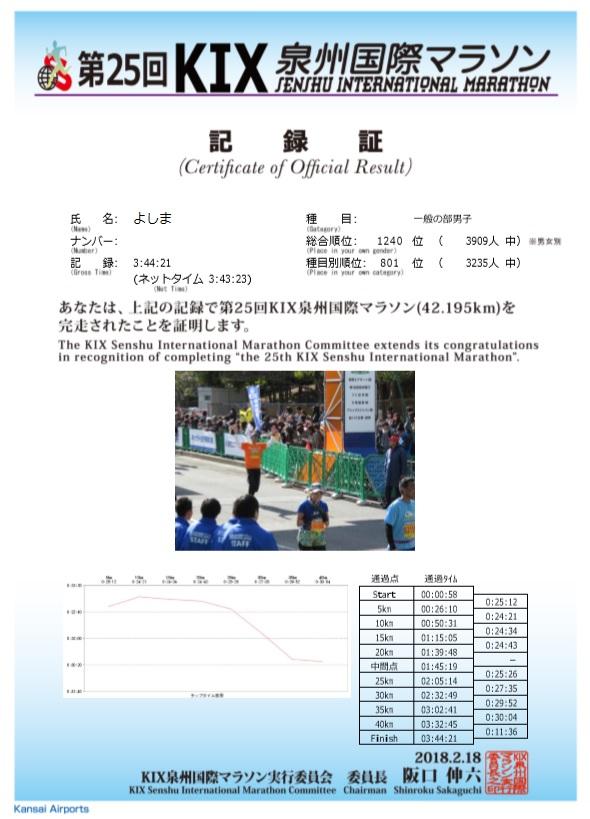 f:id:yoshima531:20180301221931j:plain