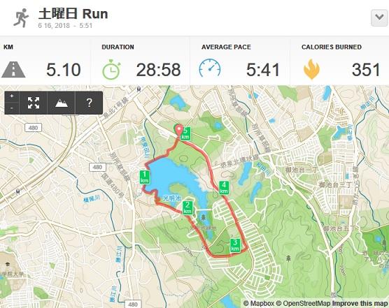 f:id:yoshima531:20180617083319j:plain