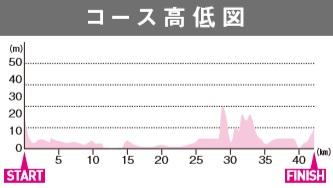 f:id:yoshima531:20191207164156j:plain