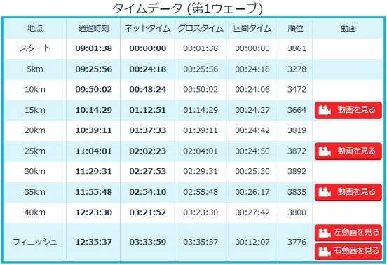 f:id:yoshima531:20191212224314j:plain