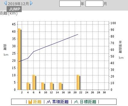 f:id:yoshima531:20200112223123j:plain
