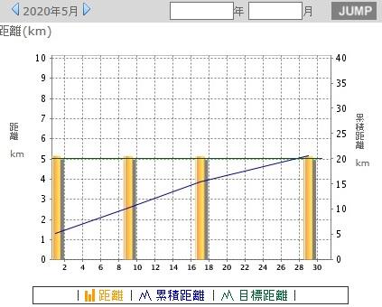 f:id:yoshima531:20200529195759j:plain