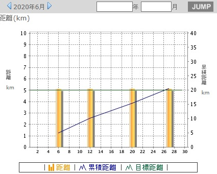 f:id:yoshima531:20200701203415j:plain