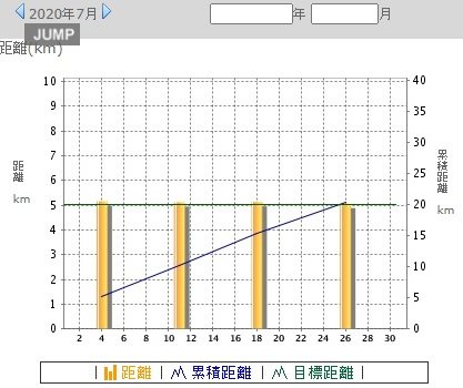 f:id:yoshima531:20200801085420j:plain