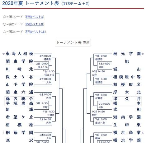 f:id:yoshima531:20200801085626j:plain