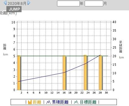 f:id:yoshima531:20200828215606j:plain