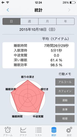 f:id:yoshimamo:20151018133020j:plain