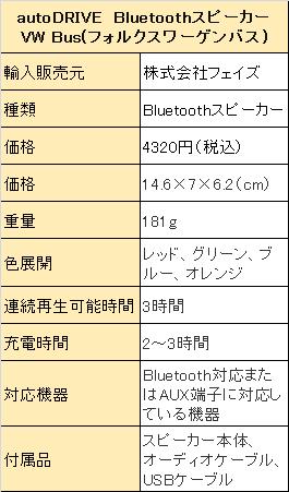 f:id:yoshimamo:20170302193802p:plain