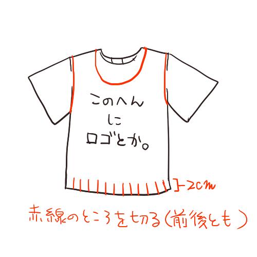 f:id:yoshimamo:20180621191728p:plain
